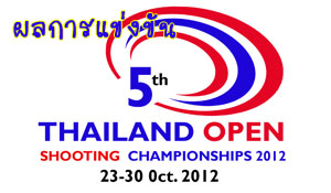 result 5th thailand open 2012